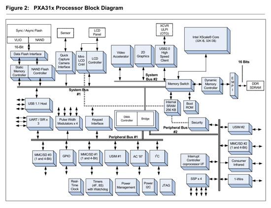 电路 电路图 电子 设计 素材 原理图 550_423