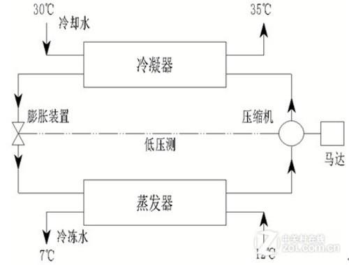 工作知识结构图
